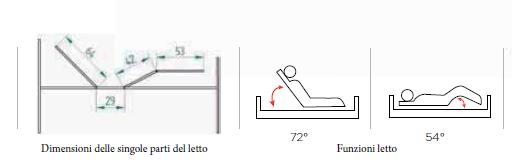 Due manovelle Alzatesta e alzagambe regolabili con azionamento a manovelle Struttura in tubolare di acciaio 50x20 mm, verniciato a polveri con fondo a rete di acciao elettrosaldata, adatta ad alloggiare qualsiasi tipo di materasso.