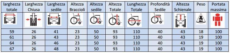 Carrozzina pieghevole standard ad auto spinta Seduta cm 41-43-46 Bracciolo lungo K11 Pedane fisse K20 Portata massima kg100