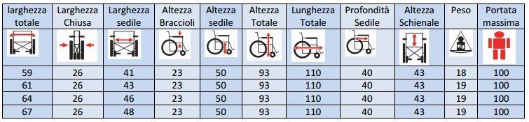 Carrozzina pieghevole standard ad auto spinta Seduta cm 41-43-46-48 Bracciolo a scrivania (desk) K12 Pedane fisse K20 Portata massima kg100