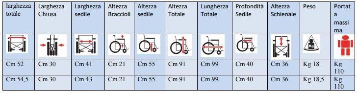 """Carrozzina pieghevole ad auto spinta, esecuzione tipo transito a """"telaio stretto"""" con le ruote posteriori posizionate sotto la seduta (misure 20"""" x 1 3/8) per ridurre al minimo gli ingombri. Adatta per sostarsi in spazi ridotti con larghezza massima inferiore ai cm55. Fornita con le seguenti caratteristiche:  Seduta cm 41-43 Bracciolo scrivania (desk) M012 Pedane fisse M20Pedane elevabili M21 (optional) Portata massima kg110"""