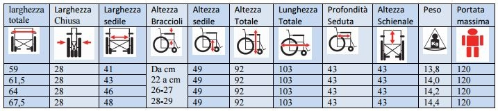 Carrozzina pieghevole ad auto spinta, compatta e lineare abbina la praticità di utilizzo alla compattezza ed al peso (kg14). Struttura in lega di alluminio, sistema di estrazione rapida delle ruote posteriori, rotazione delle pedane interno/esterno. Braccioli ribaltabili e regolabili sia in altezza che in profondità.. disponibile nel colore blu con le seguenti caratteristiche:  Seduta cm 41-43-46-48 Bracciolo reg. in altezza e profondità M13L Ruotine per passaggi stretti (optional)Pedane elevabili (optional) Portata massima kg120