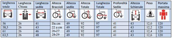 Carrozzina pieghevole da transito, compatta, semplice ed elegante. Struttura leggera (kg12), telaio in lega di alluminio, pedane con rotazione interna/esterna e braccioli con regolazione dell'altezza e della profondità. Fornita nel colore blu con le seguenti caratteristiche:  Seduta cm 41-43-46-48 Bracciolo reg. in altezza e profondità M13L Pedana fissa M20LPedane elevabili (optional) Portata massima kg120