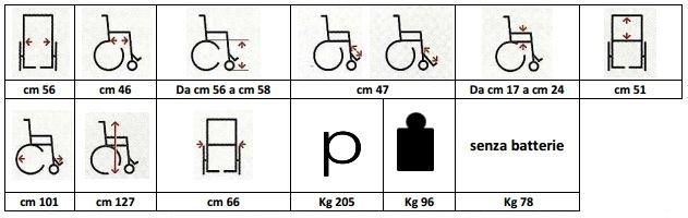 """Carrozzine a 6 ruote, telaio in acciaio con verniciatura epossidica, carenatura in ABS. Trazione sulle ruote centrali da 12"""". Schienale e sedile imbottiti ed anatomici, regolabili in altezza e inclinazione, assicurano il massimo del comfort.  Rivestimento ignifugo. Di struttura particolarmente solida, è ideale per le persone estremamente robuste. Le 6 ruote garantiscono grande stabilità."""