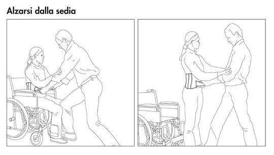 Cintura ideale per il sollevamento delle gambe del paziente a letto.