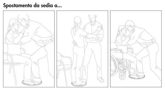 Disco girevole da porre sul pavimento. Permette di posizionare la persona con un unico movimento di rotazione evitando torsioni di ginocchia e torace nonché rotazioni del bacino.
